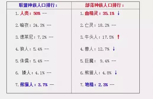 第几次人口普查人数最多_人口普查