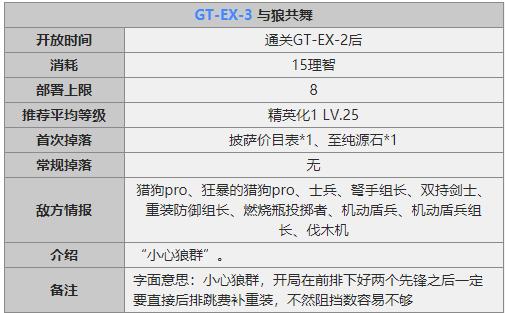 明日方舟GT-EX-3與狼共舞如何打_GT-EX-3低配三星打法介紹