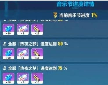 崩坏3偶像勋章怎么获得