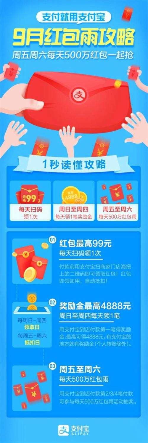 支付宝九月红包雨活动怎么参与 支付宝九月红包雨活动参与方式