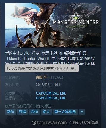 Steam《怪獵》聯機掉線頻繁 官方開始調查原因