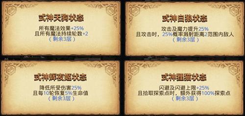 更新啦!《不思議迷宮》新增情報系統以及4個新角色