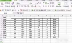 WPS表格按笔画排序方法分享